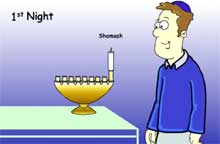 How to Light the Chanukah Menorah